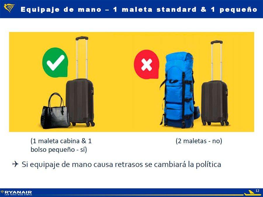 Diapositiva de Ryanair sobre el equipaje permitido en sus aviones