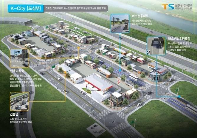 Habrá carriles bus, autopistas y zonas de aparcamiento para poder simular todas las situaciones posibles de tráfico.